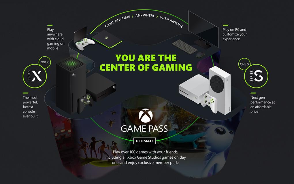 xbox game pass srbija ultimate prodaja cena srbija